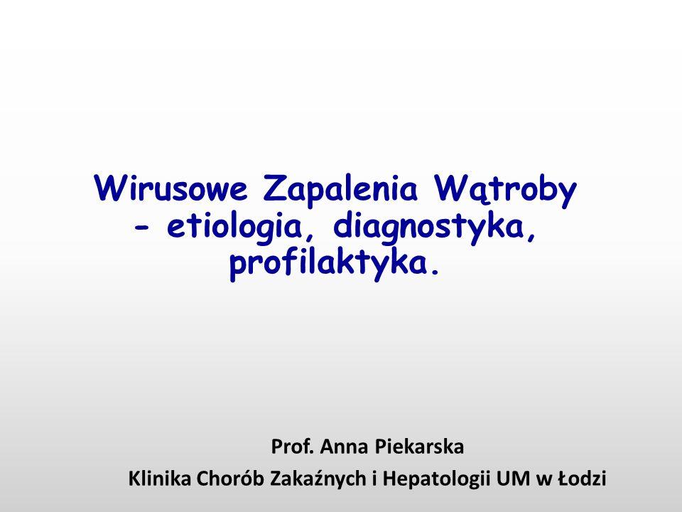 Wirusowe Zapalenia Wątroby - etiologia, diagnostyka, profilaktyka.