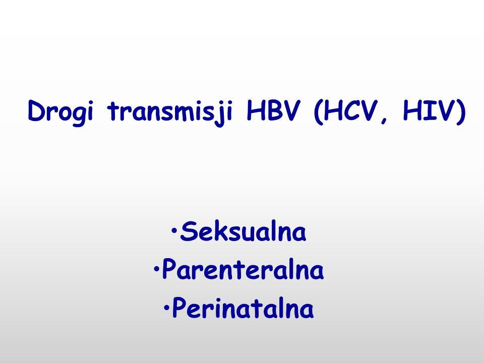 Drogi transmisji HBV (HCV, HIV)