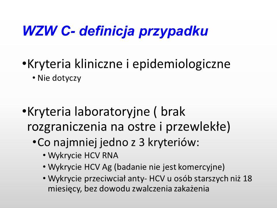 WZW C- definicja przypadku