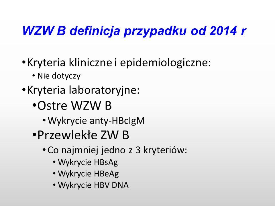 WZW B definicja przypadku od 2014 r
