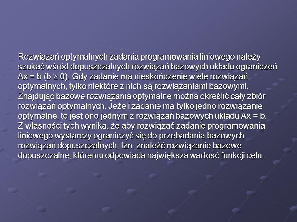 Rozwiązań optymalnych zadania programowania liniowego należy