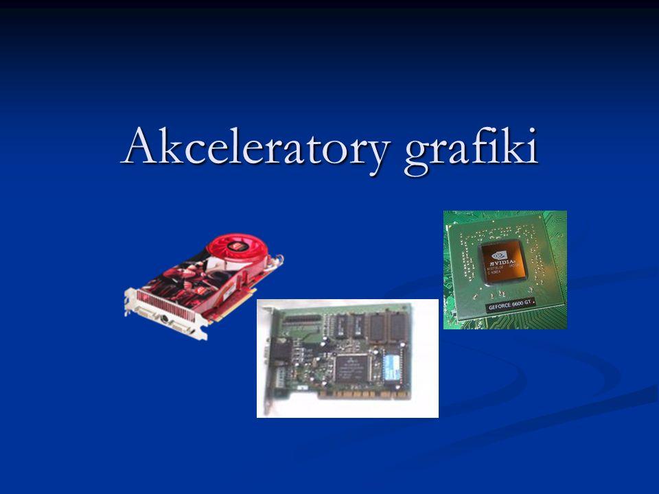 Akceleratory grafiki