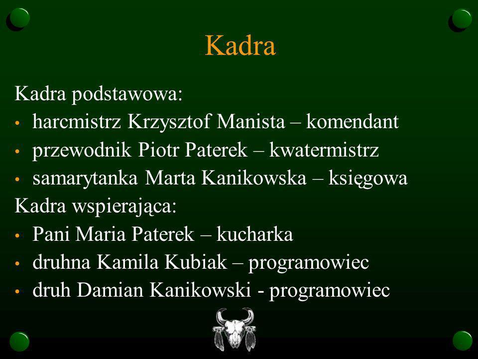 Kadra Kadra podstawowa: harcmistrz Krzysztof Manista – komendant