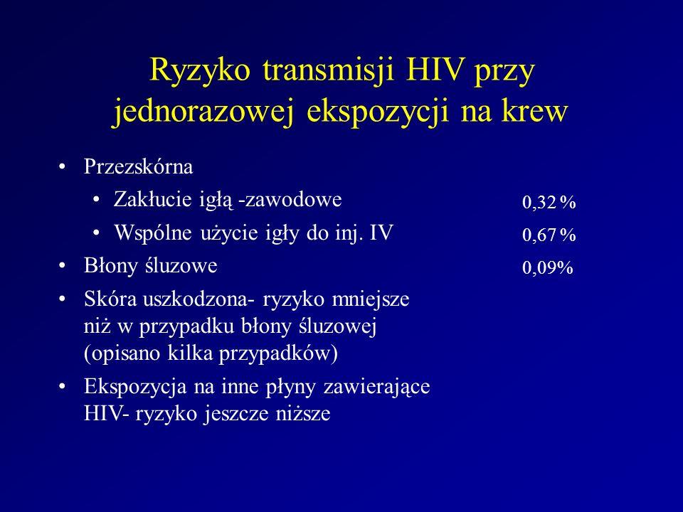 Ryzyko transmisji HIV przy jednorazowej ekspozycji na krew