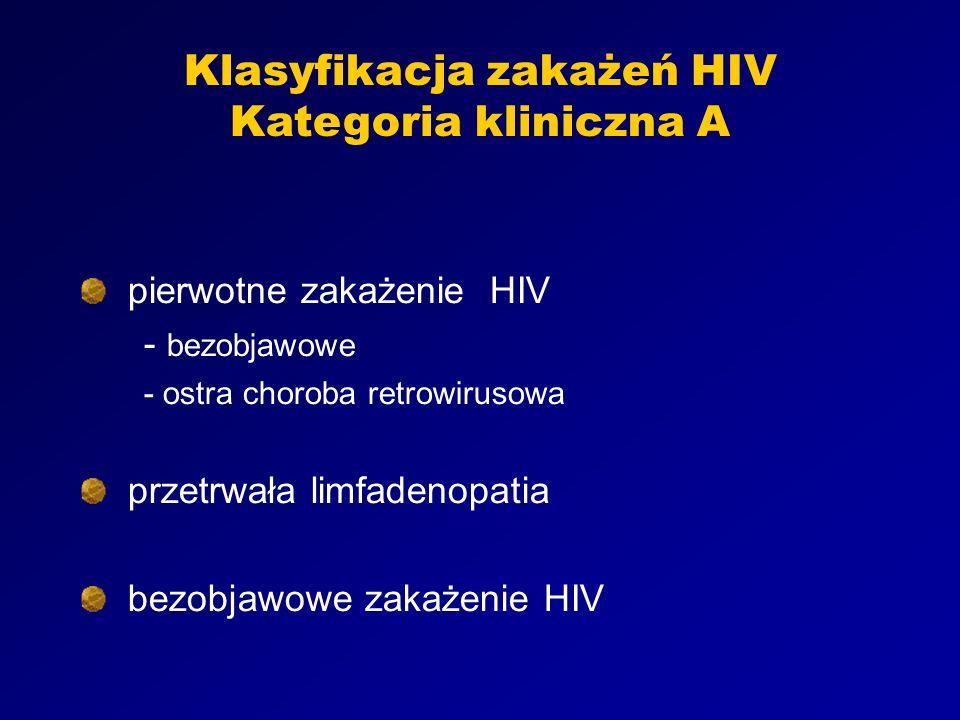 Klasyfikacja zakażeń HIV Kategoria kliniczna A