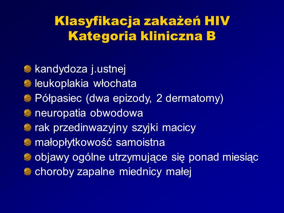 Klasyfikacja zakażeń HIV Kategoria kliniczna B