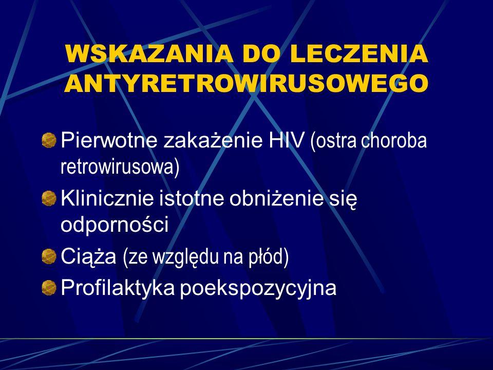 WSKAZANIA DO LECZENIA ANTYRETROWIRUSOWEGO
