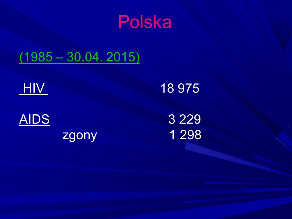 Polska (1985 – 30.04. 2015) HIV 18 975. AIDS 3 229.