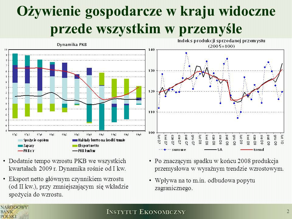 Ożywienie gospodarcze w kraju widoczne przede wszystkim w przemyśle