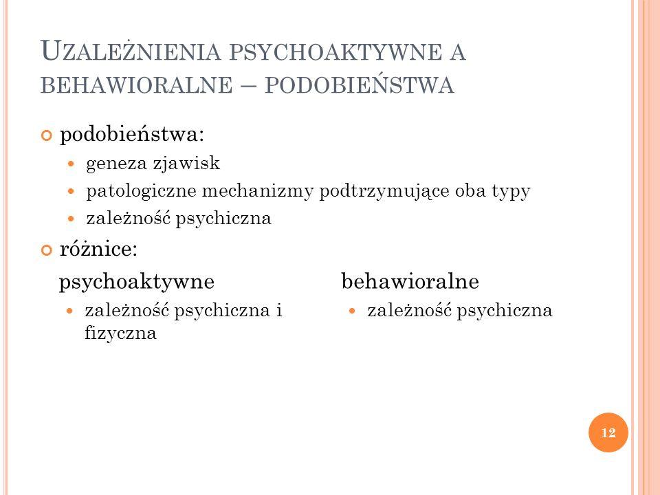 Uzależnienia psychoaktywne a behawioralne – podobieństwa