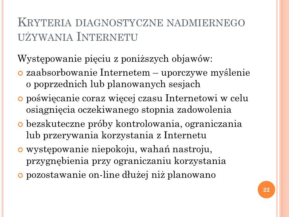 Kryteria diagnostyczne nadmiernego używania Internetu