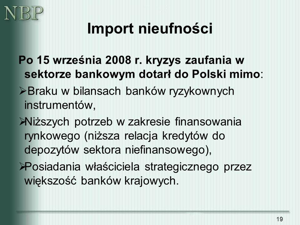 Import nieufności Po 15 września 2008 r. kryzys zaufania w sektorze bankowym dotarł do Polski mimo:
