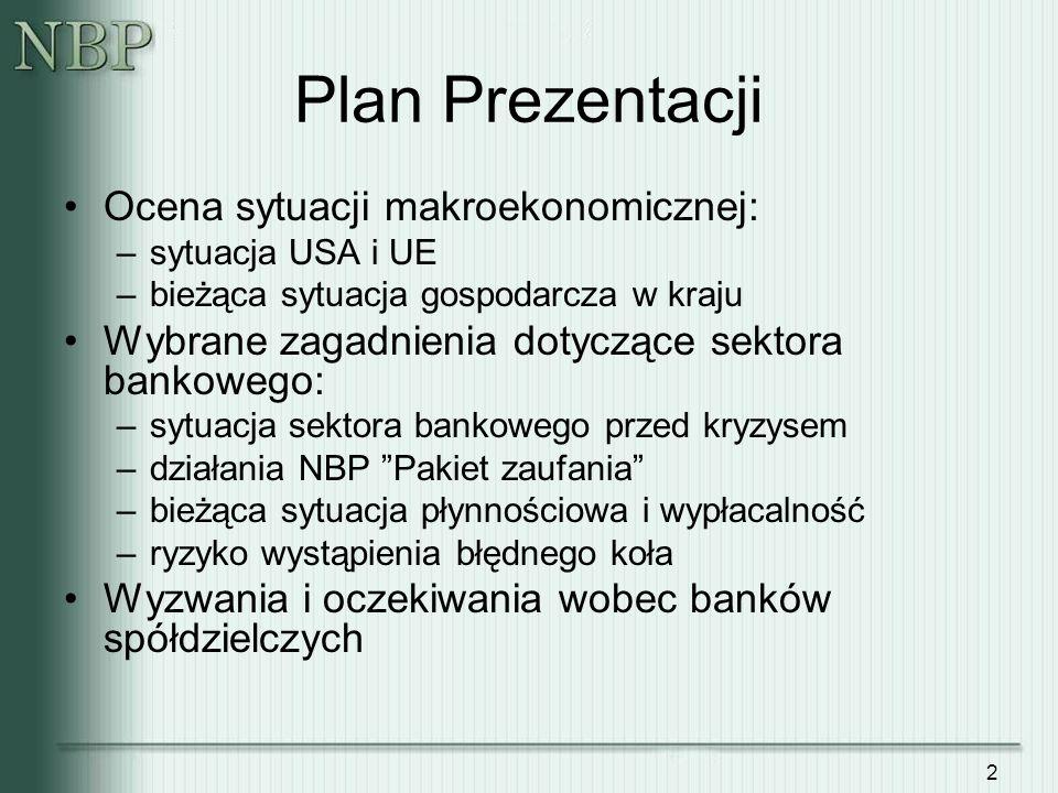 Plan Prezentacji Ocena sytuacji makroekonomicznej: