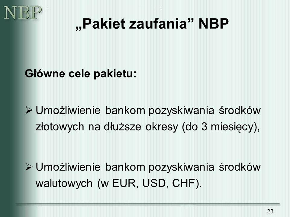 """""""Pakiet zaufania NBP Główne cele pakietu:"""