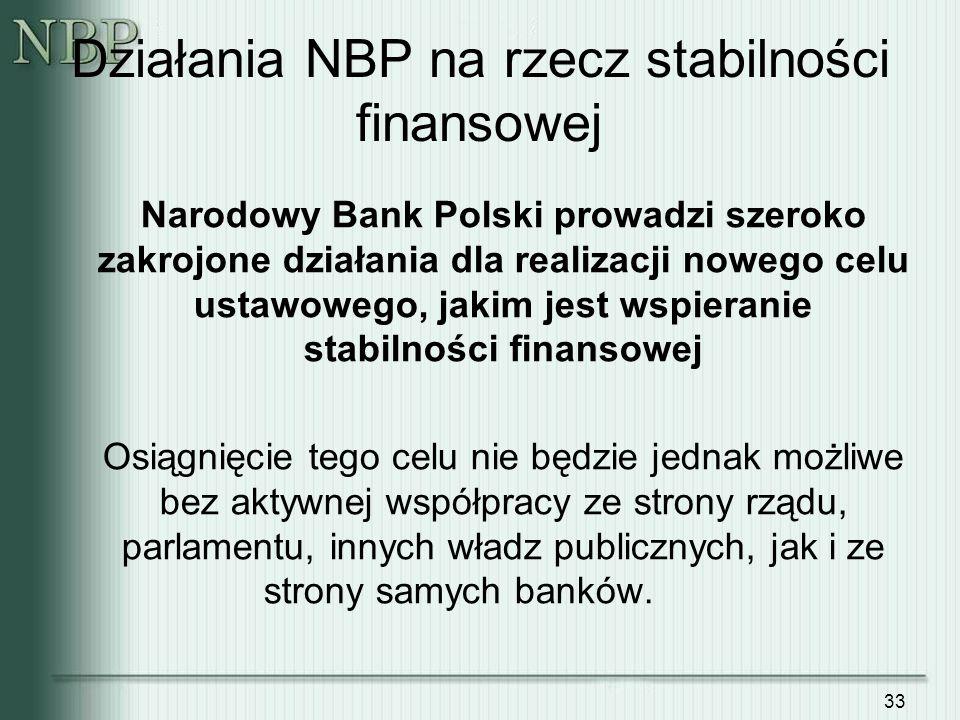 Działania NBP na rzecz stabilności finansowej