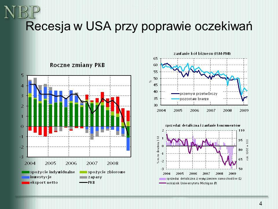 Recesja w USA przy poprawie oczekiwań