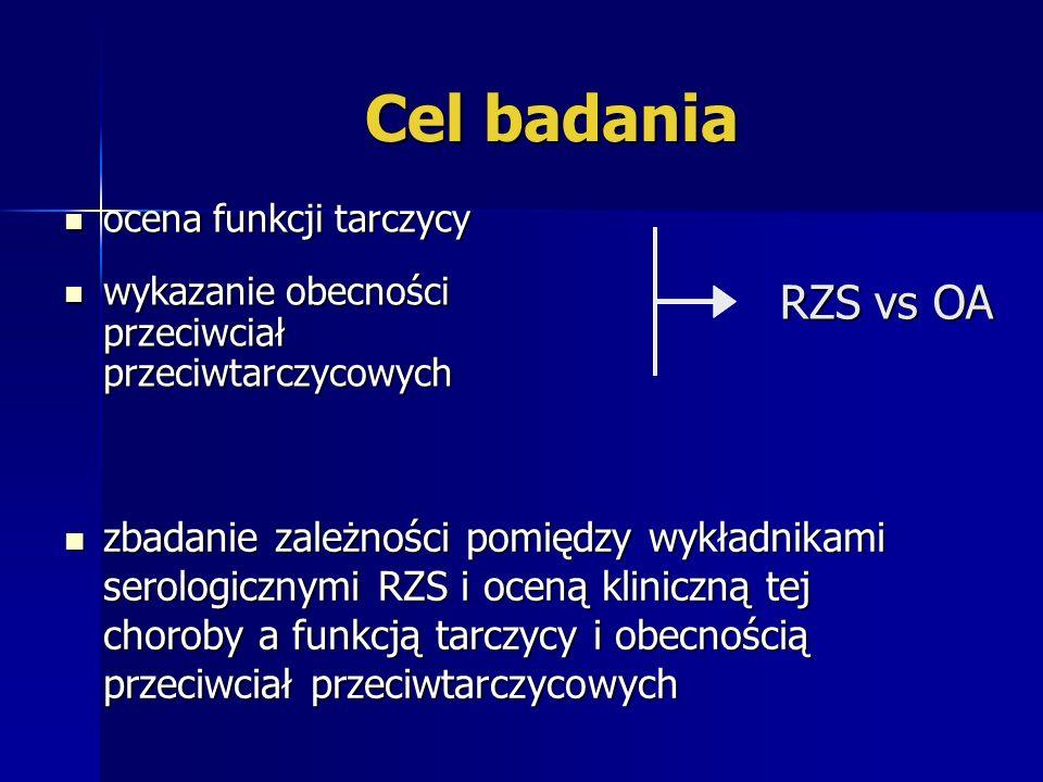 Cel badaniaocena funkcji tarczycy. wykazanie obecności przeciwciał przeciwtarczycowych. RZS vs OA.