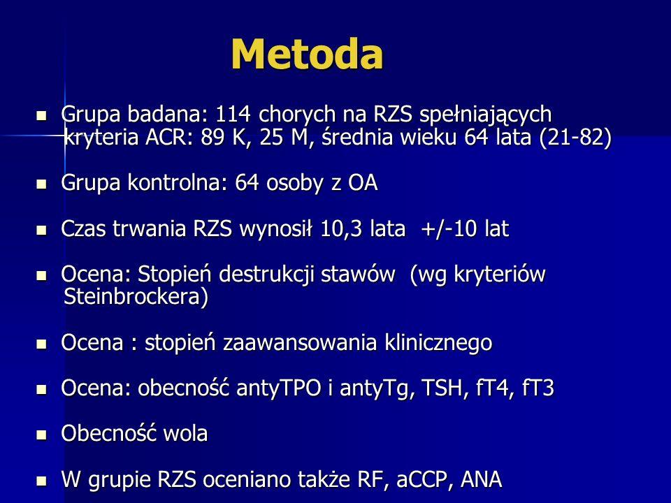 Metoda Grupa badana: 114 chorych na RZS spełniających
