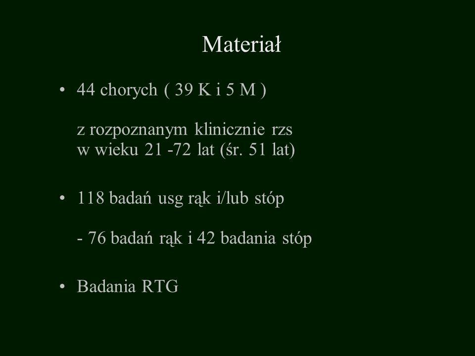 Materiał 44 chorych ( 39 K i 5 M ) z rozpoznanym klinicznie rzs w wieku 21 -72 lat (śr. 51 lat)