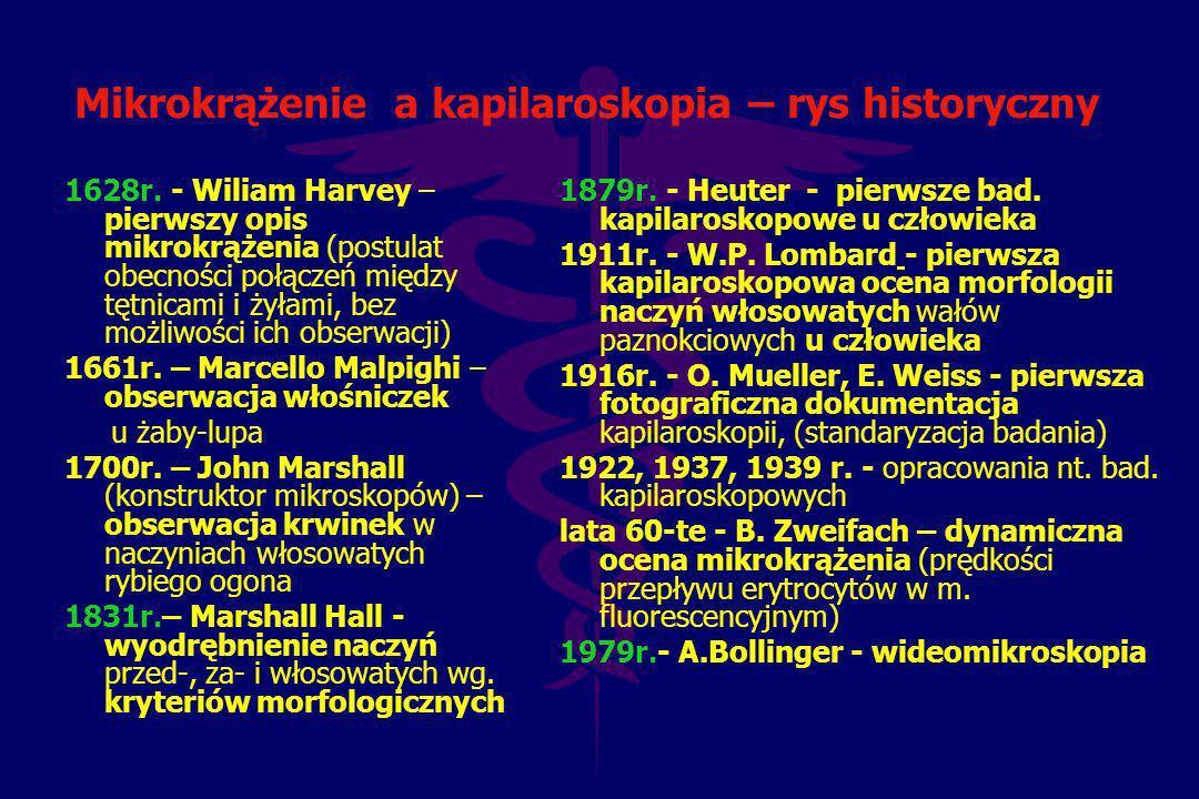 Mikrokrążenie a kapilaroskopia – rys historyczny