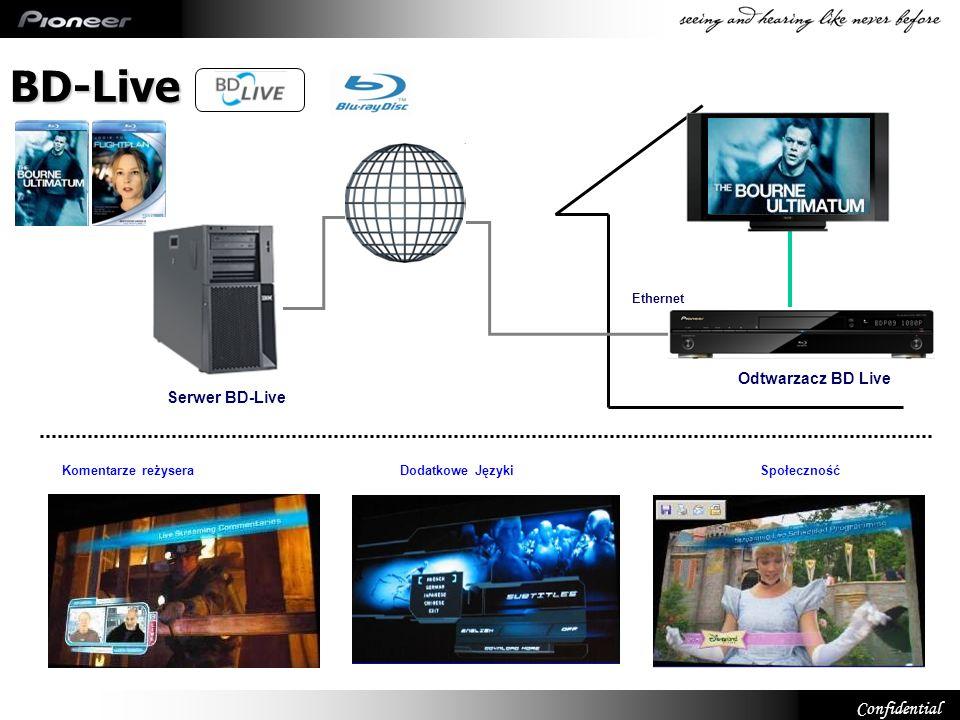 BD-Live インターネット Odtwarzacz BD Live Serwer BD-Live Ethernet