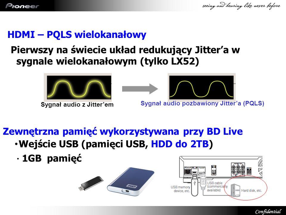 HDMI – PQLS wielokanałowy