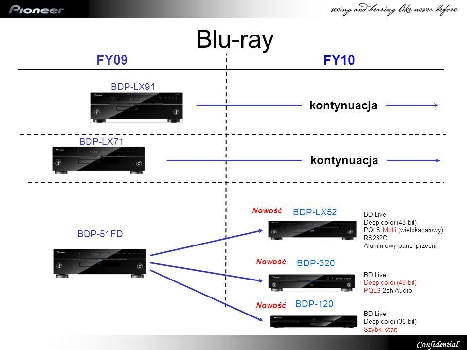 Blu-ray FY09 FY10 kontynuacja kontynuacja BDP-LX91 BDP-LX71 BDP-LX52