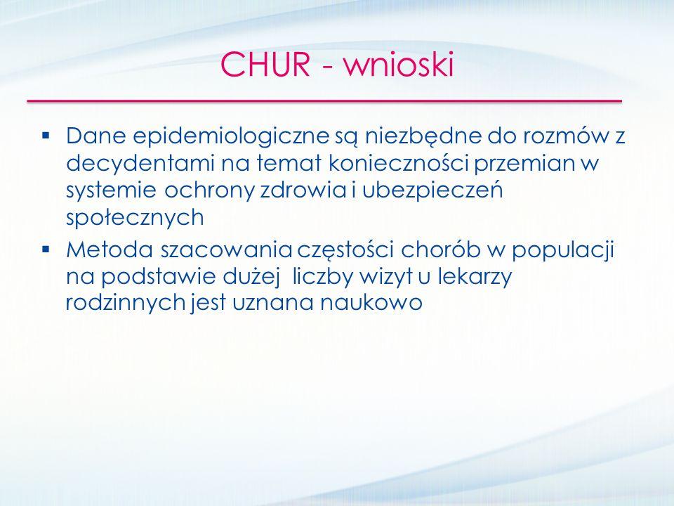 CHUR - wnioski