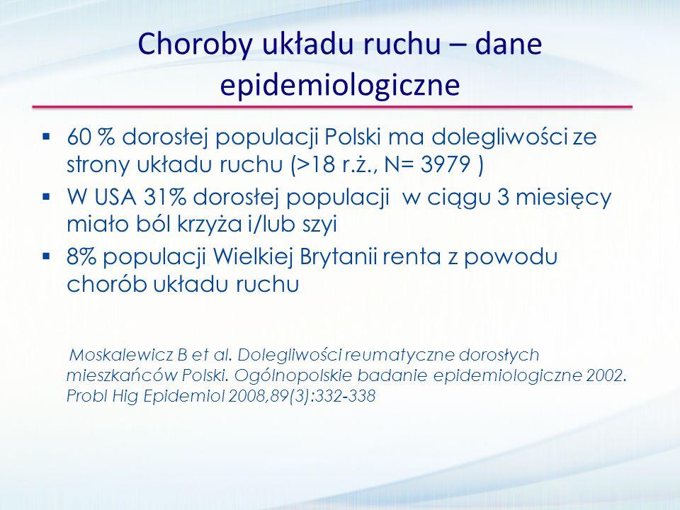 Choroby układu ruchu – dane epidemiologiczne