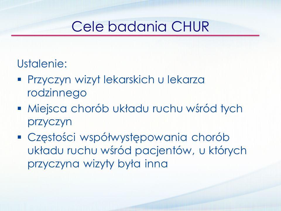 Cele badania CHUR Ustalenie: