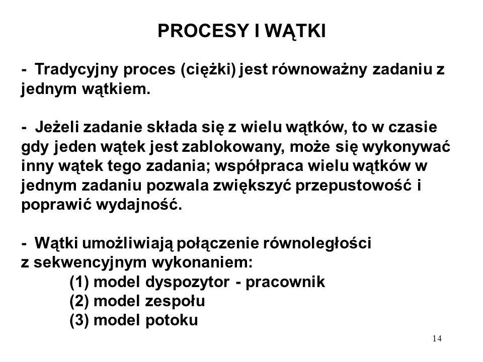 PROCESY I WĄTKI- Tradycyjny proces (ciężki) jest równoważny zadaniu z jednym wątkiem.