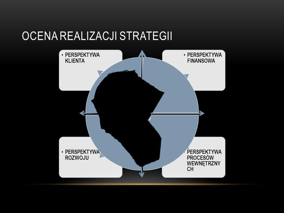 Ocena realizacji strategii