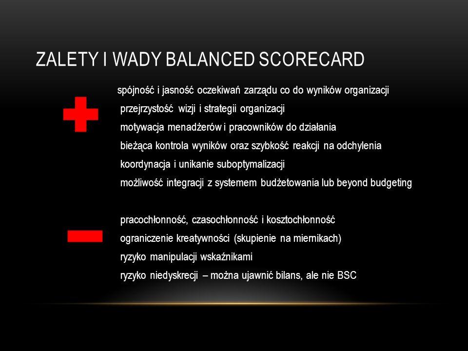 Zalety i wady balanced scorecard