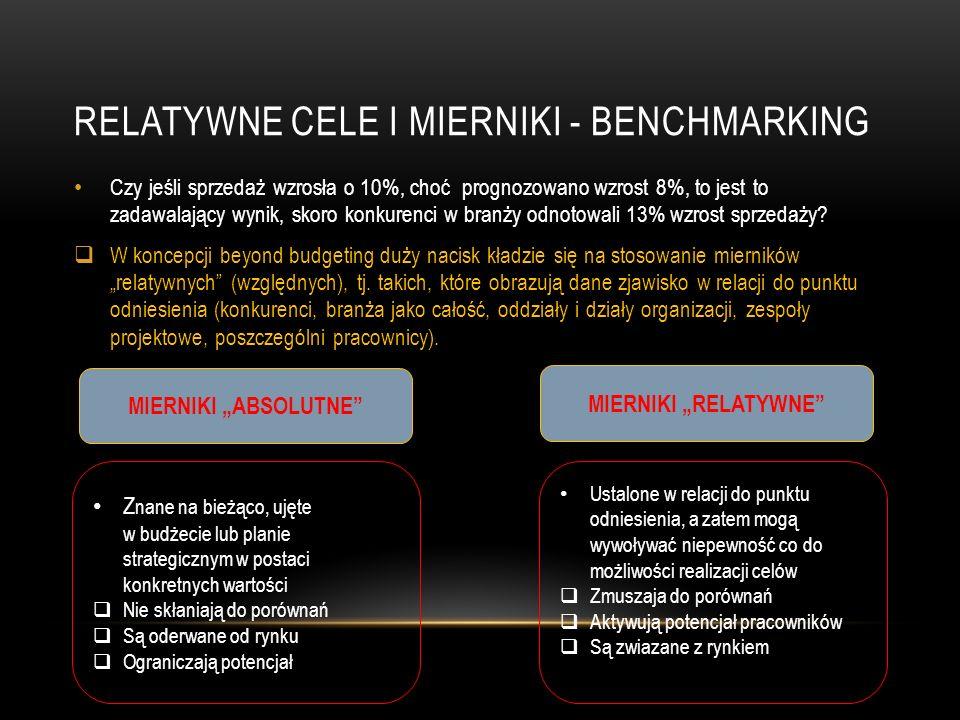 Relatywne cele i mierniki - benchmarking