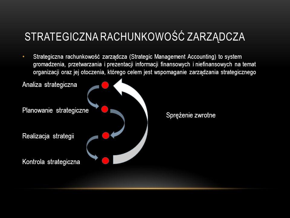 Strategiczna rachunkowość zarządcza