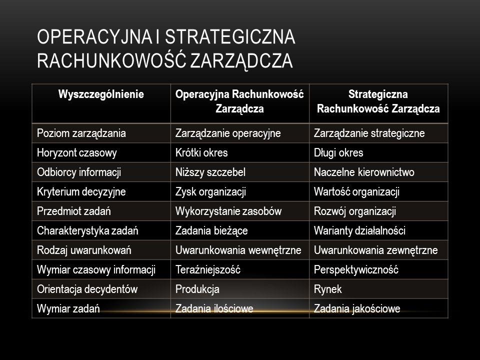 Operacyjna i strategiczna rachunkowość zarządcza