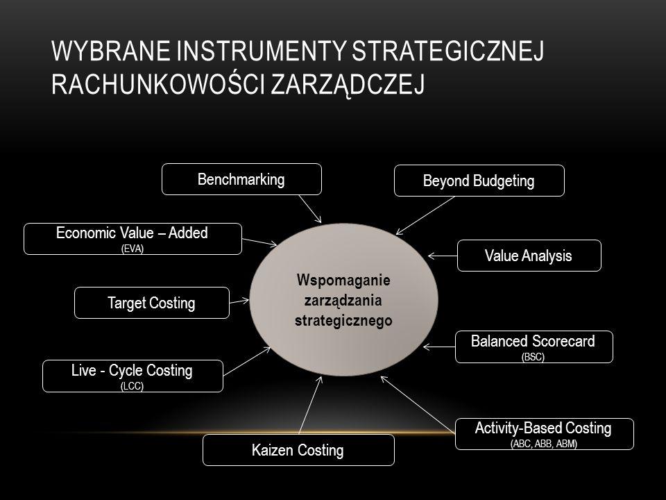 Wybrane instrumenty strategicznej rachunkowości zarządczej