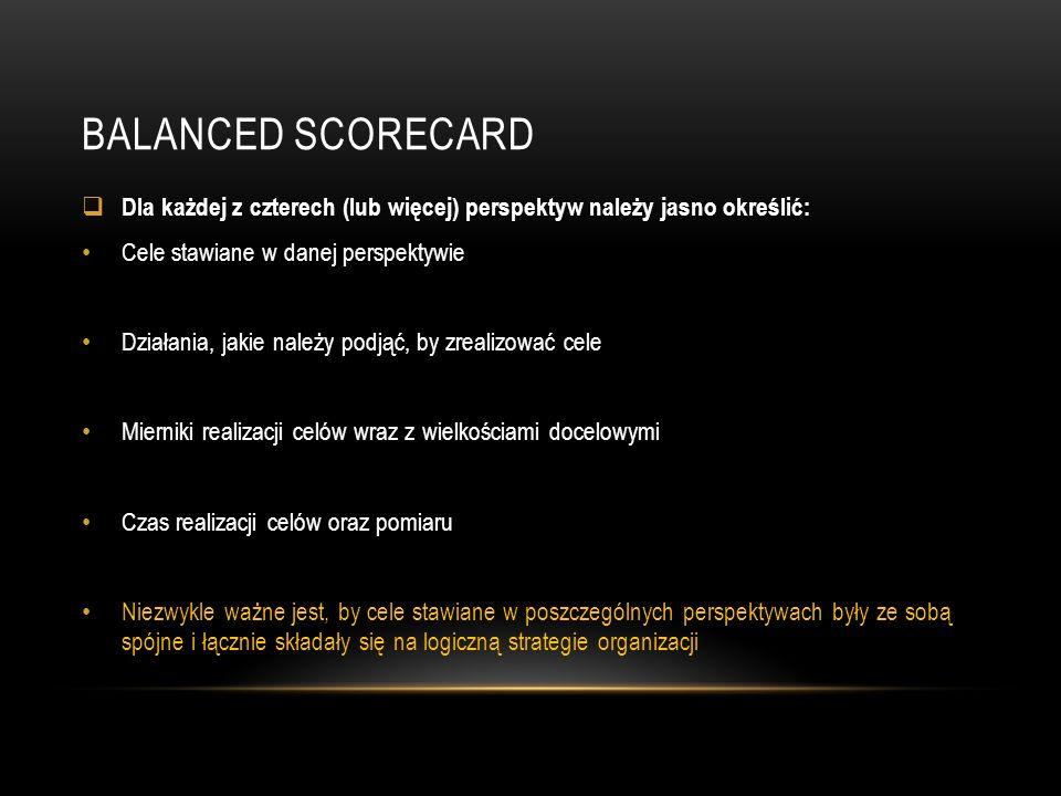 Balanced scorecard Dla każdej z czterech (lub więcej) perspektyw należy jasno określić: Cele stawiane w danej perspektywie.