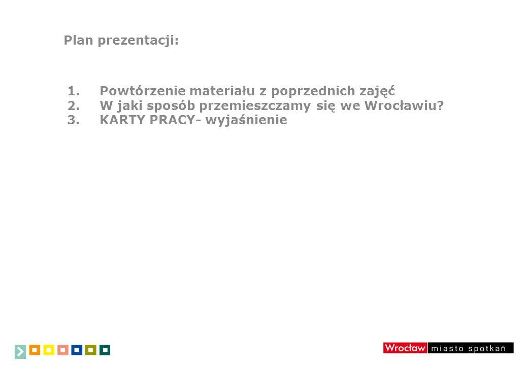 Plan prezentacji: Powtórzenie materiału z poprzednich zajęć. W jaki sposób przemieszczamy się we Wrocławiu