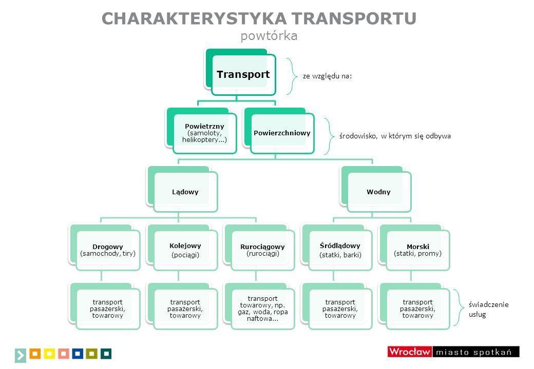 CHARAKTERYSTYKA TRANSPORTU