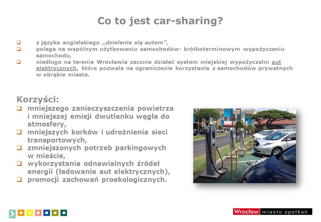 Co to jest car-sharing Korzyści: