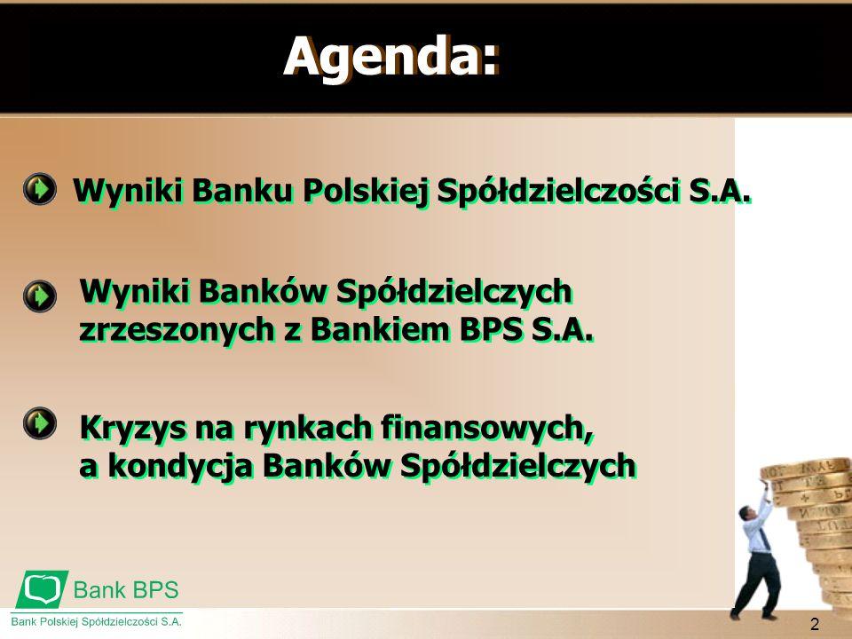Agenda: Wyniki Banku Polskiej Spółdzielczości S.A.