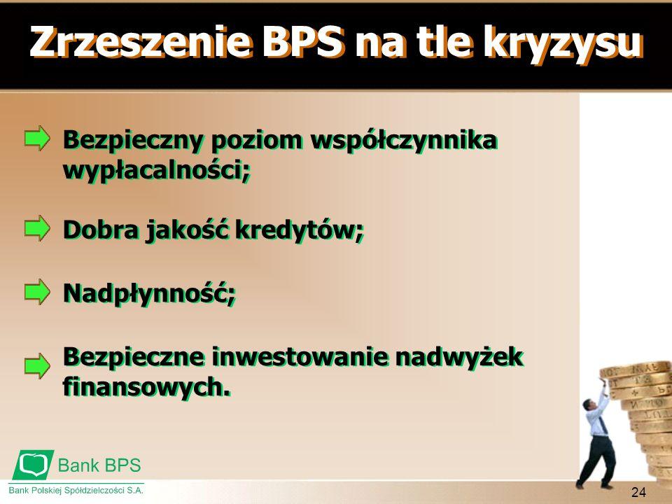 Zrzeszenie BPS na tle kryzysu