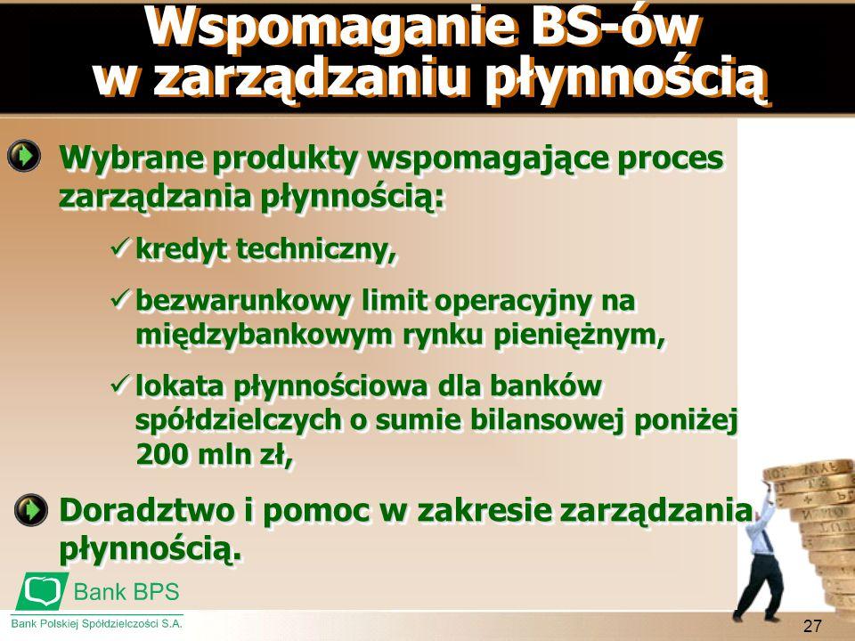 Wspomaganie BS-ów w zarządzaniu płynnością