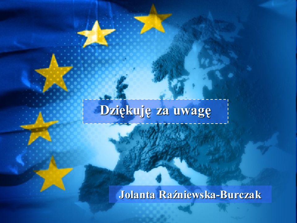 Jolanta Raźniewska-Burczak