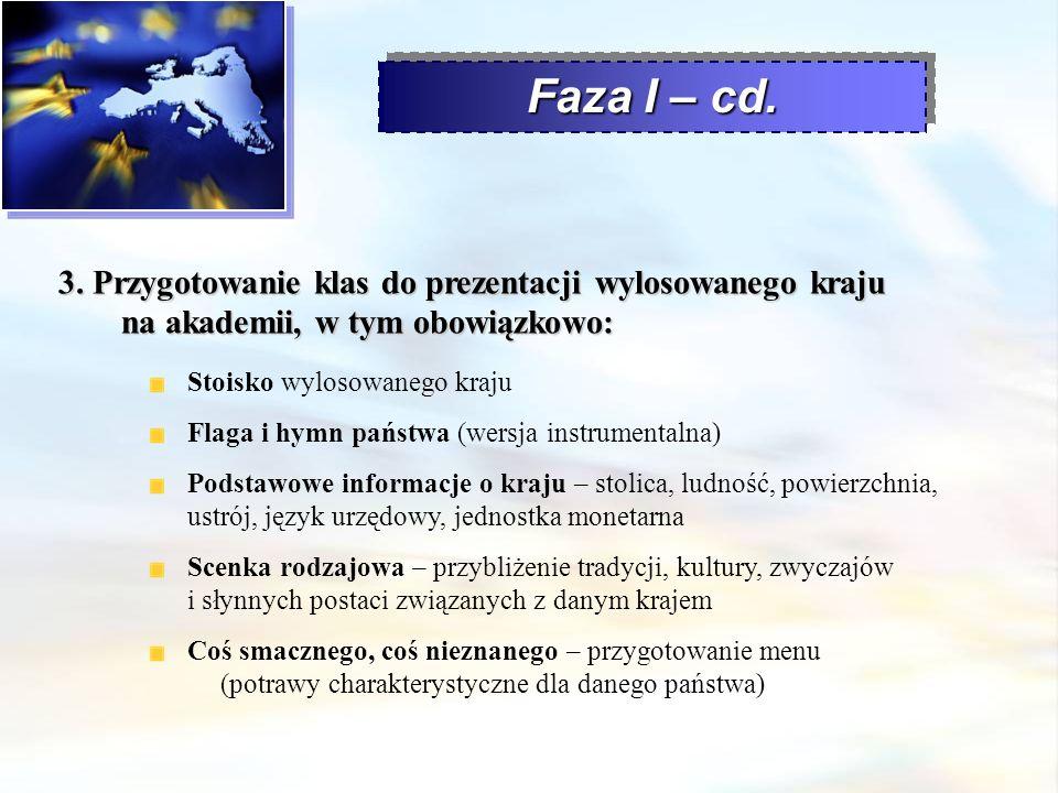 Faza I – cd. 3. Przygotowanie klas do prezentacji wylosowanego kraju na akademii, w tym obowiązkowo: