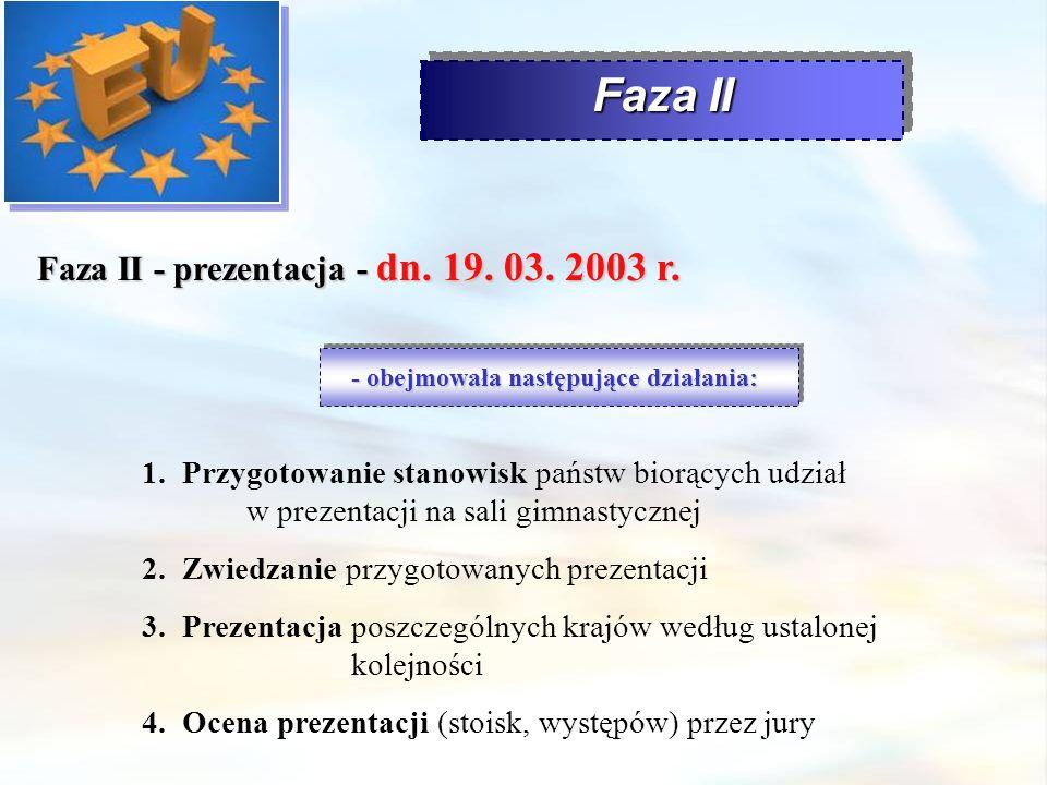 Faza II Faza II - prezentacja - dn. 19. 03. 2003 r.