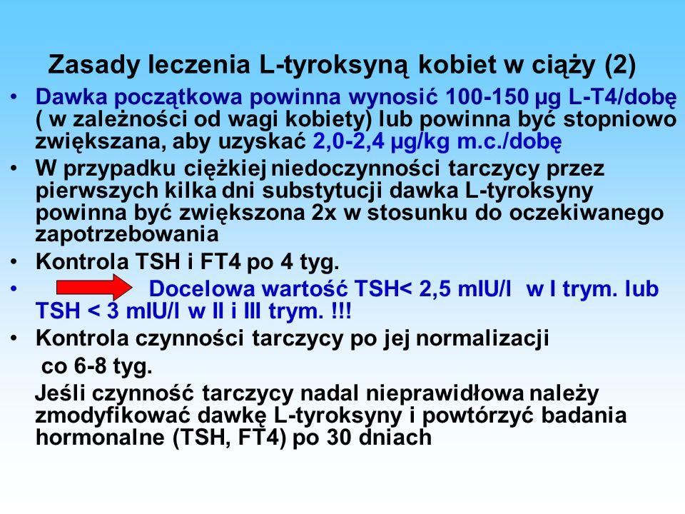 Zasady leczenia L-tyroksyną kobiet w ciąży (2)