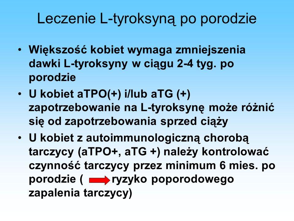 Leczenie L-tyroksyną po porodzie