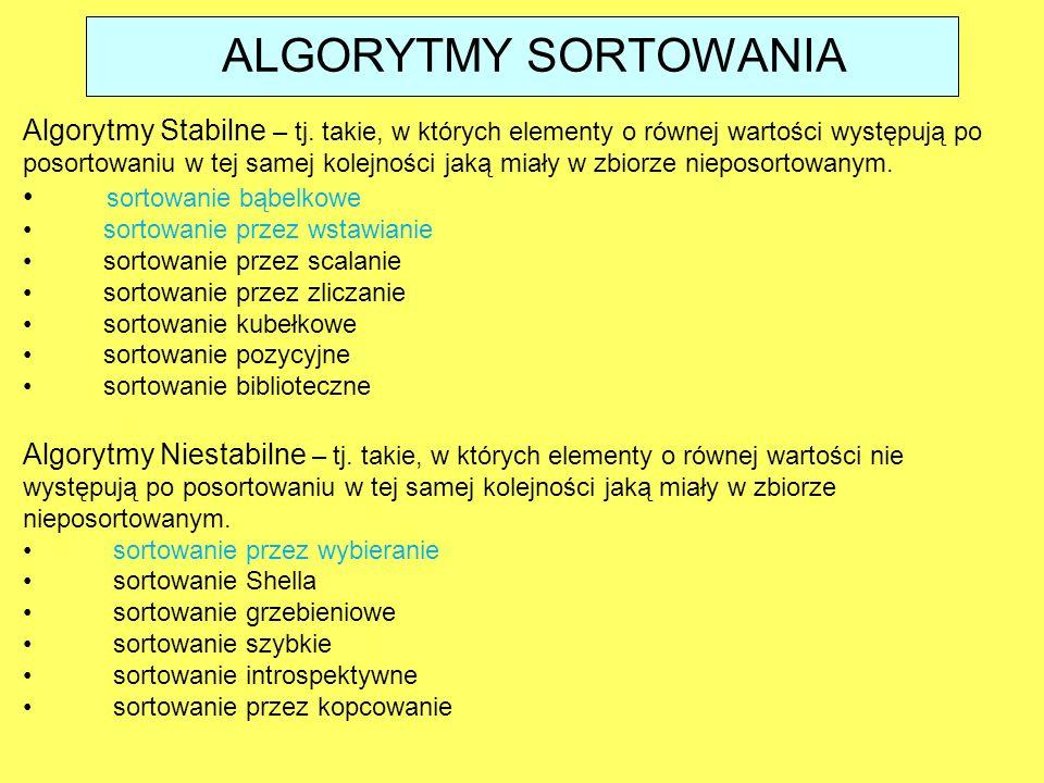 ALGORYTMY SORTOWANIA